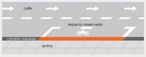Estacionar moto en la calle